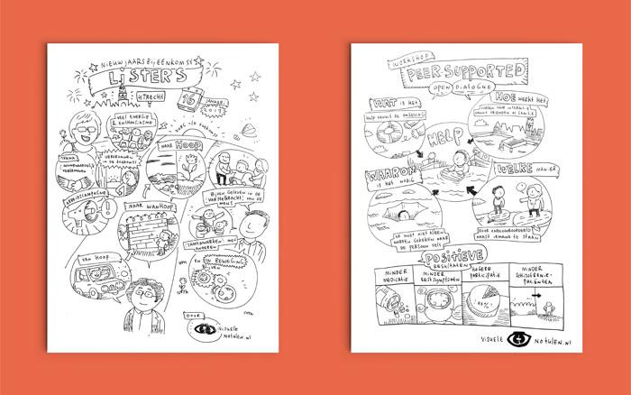 De zorg en visuele communicatie - Lister